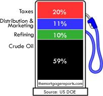 Hydrogen Fuel Cost vs Gasoline